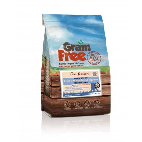 Grain Free - Karma dla szczeniąt/Puppy – łosoś z batatami i warzywami dla dużych ras 2kg/12kg