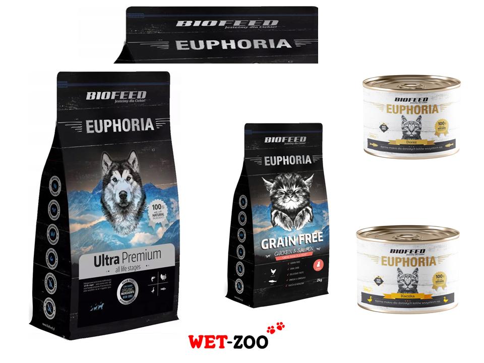 https://wet-zoo.pl/pl/nowe-produkty?orderby=name&orderway=asc&orderway=asc
